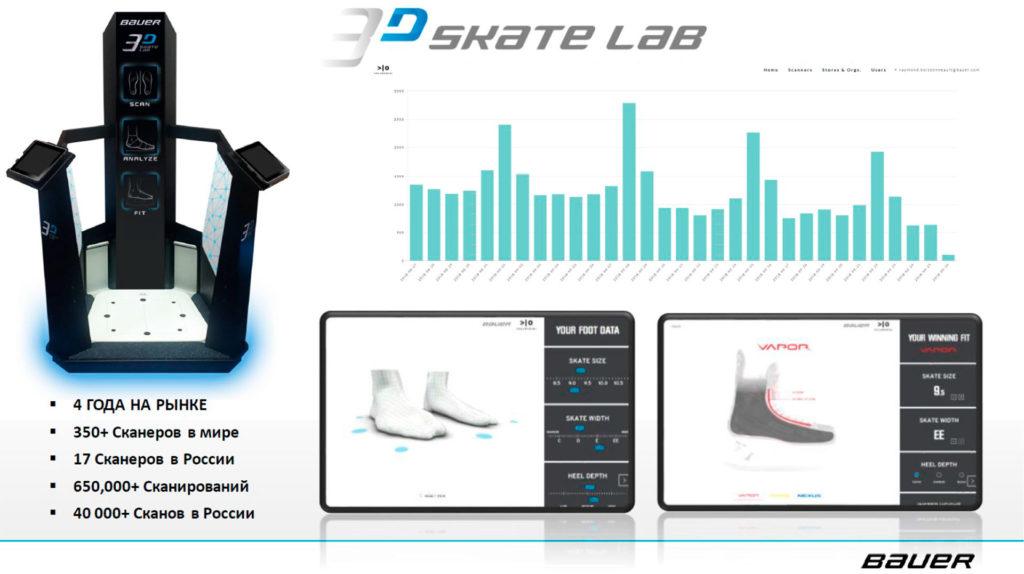 3D SkateLab