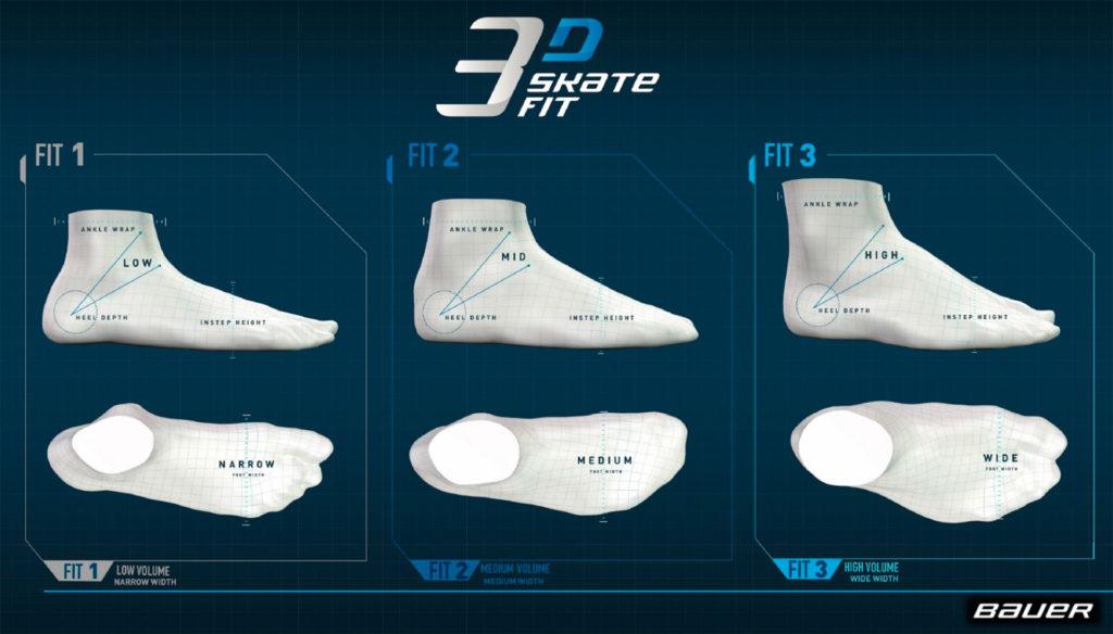 3D Skate Fit